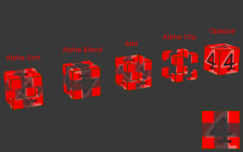 Alpha blending image j manual