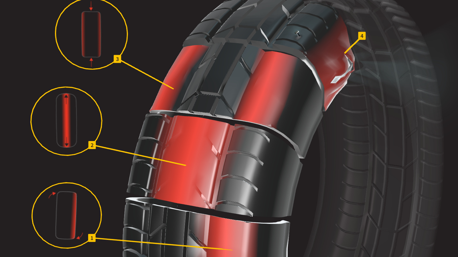 How Tyres Work preview